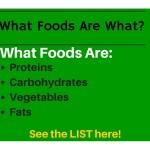 List of foods blog
