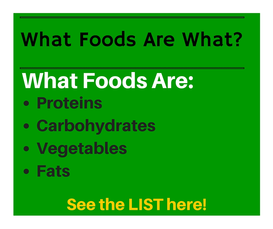 List Of Foods Carbs Proteins And Fats