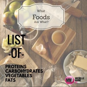 List of Proteins - Carbohydrates -Vegetables - Fats