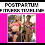 POSTPARTUM FITNESS TIMELINE